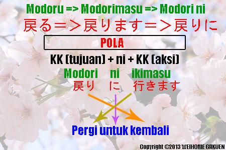 untuk Kembali 「戻りに行く」 | Belajar Bahasa Jepang Online